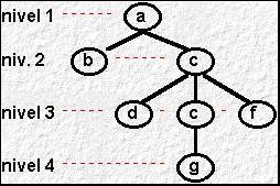 Cuprins Structuri de Date și Algoritmi (limbajul C) Curs 4